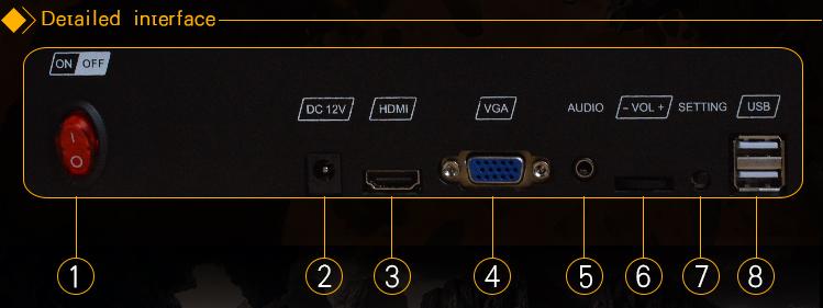 BLEE-Pandora 4 Arcade, Plug And Play 1388 In 1 Pandora Retro Box-4
