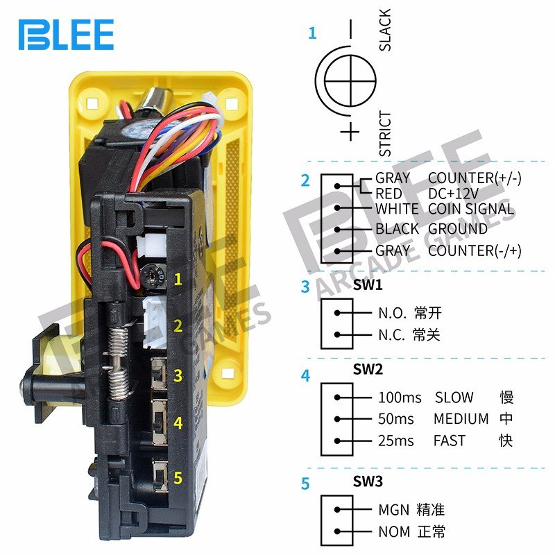 BLEE-Electronic coin acceptor-PY131-2