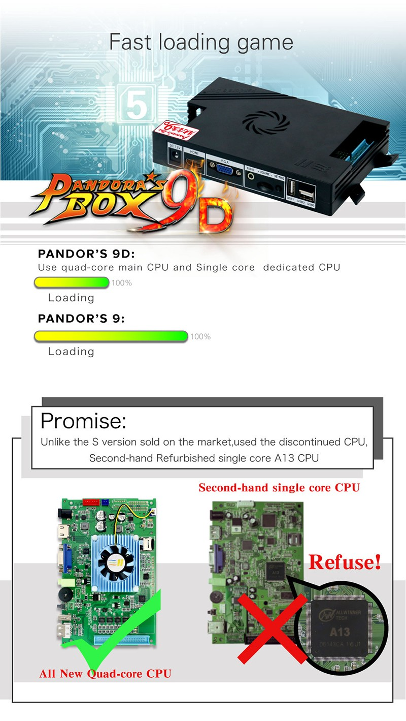 product-High Quality Pandora Box Game Board Pandora Box 9D Motherboard Game Console Game Console PCB